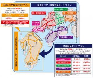 九州観光周遊ドライブパスの使用範囲