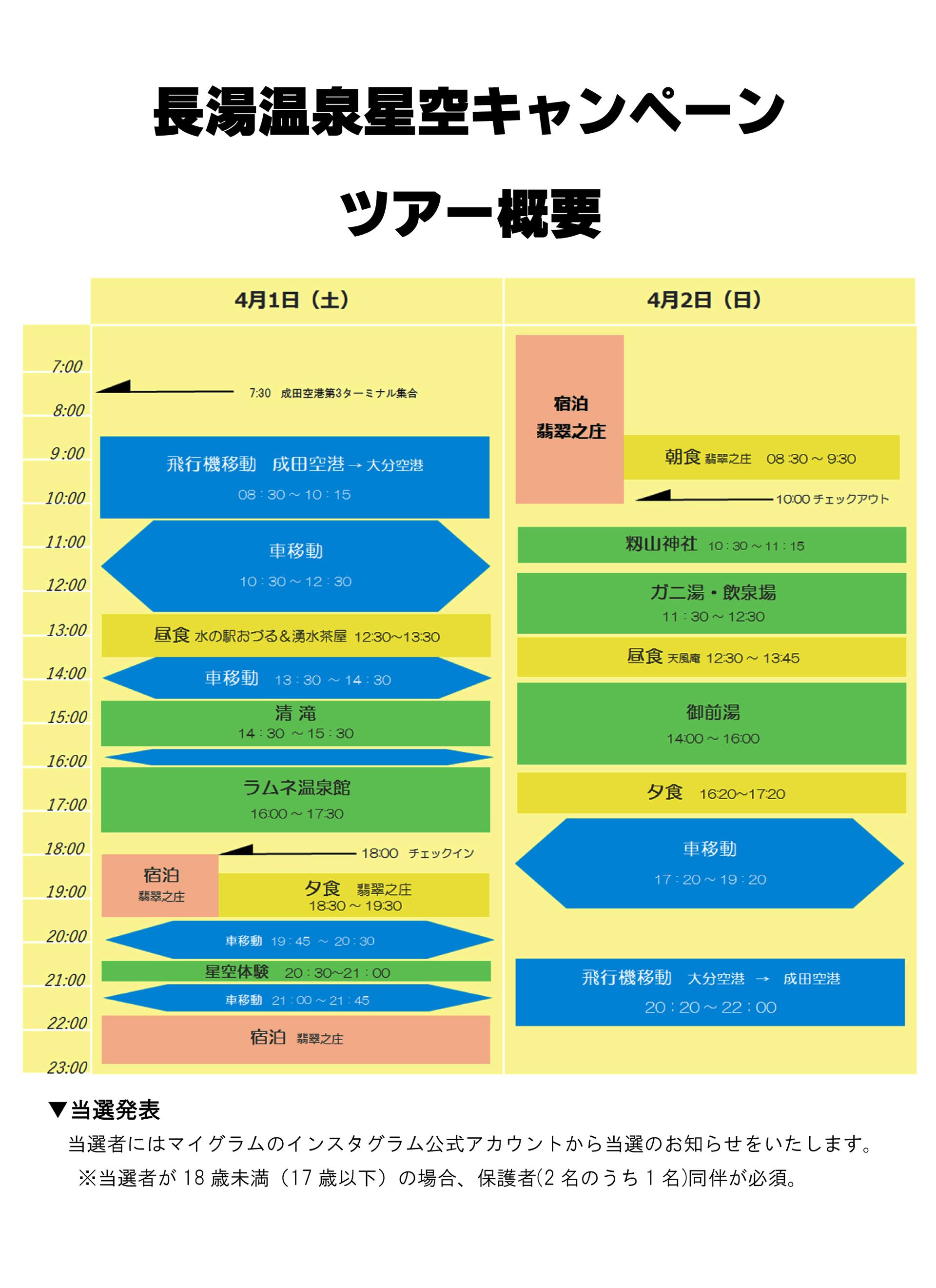 『長湯温泉星空キャンペーンツアー』ツアー概要-1